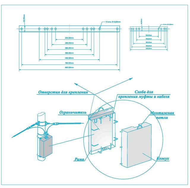 Шкаф типа ШРМ для размещения муфт и запасов оптического кабеля