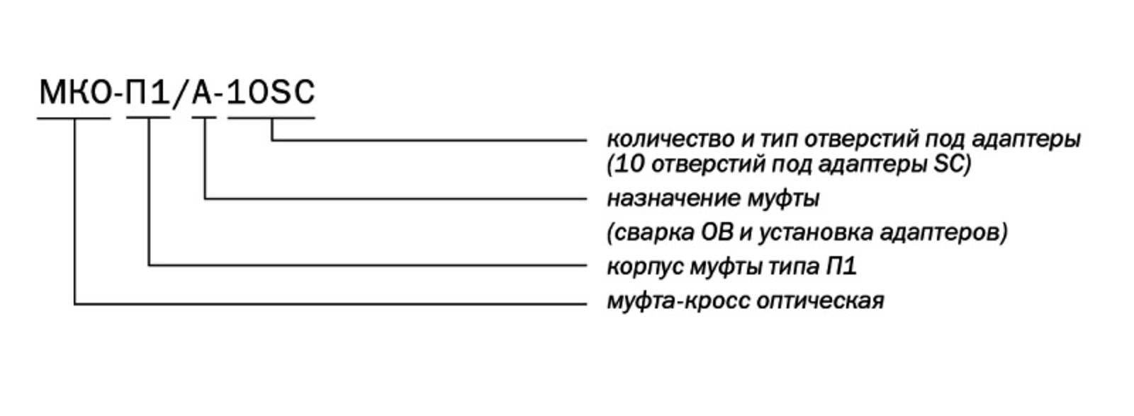Муфта-кросс МКО-П1/A-10SC